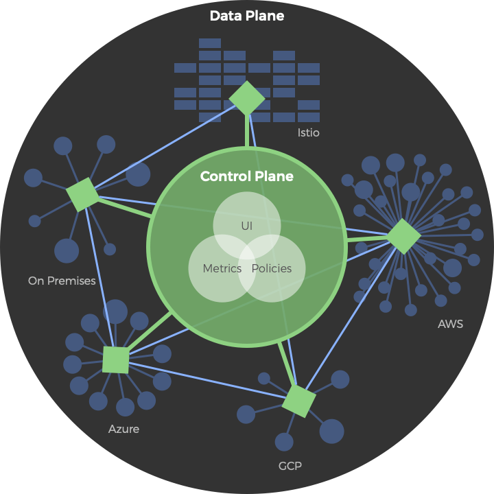 The 2019 Microservices Ecosystem | Glasnostic Blog